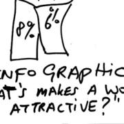 datajournalistiek en infographics