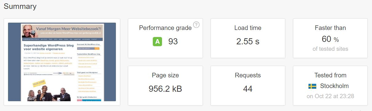 Pingdom website speedtest wordpress 0 meting