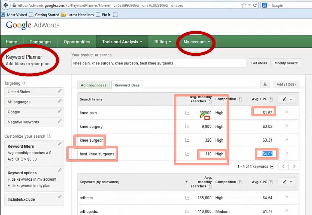 Google Adwords Keyword tool vervangen door Keyword Planner (screenshot)