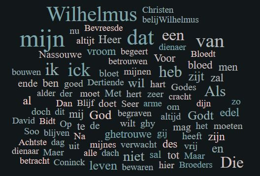 Woordenwolk maken of tagcloud maken met Word-it-out