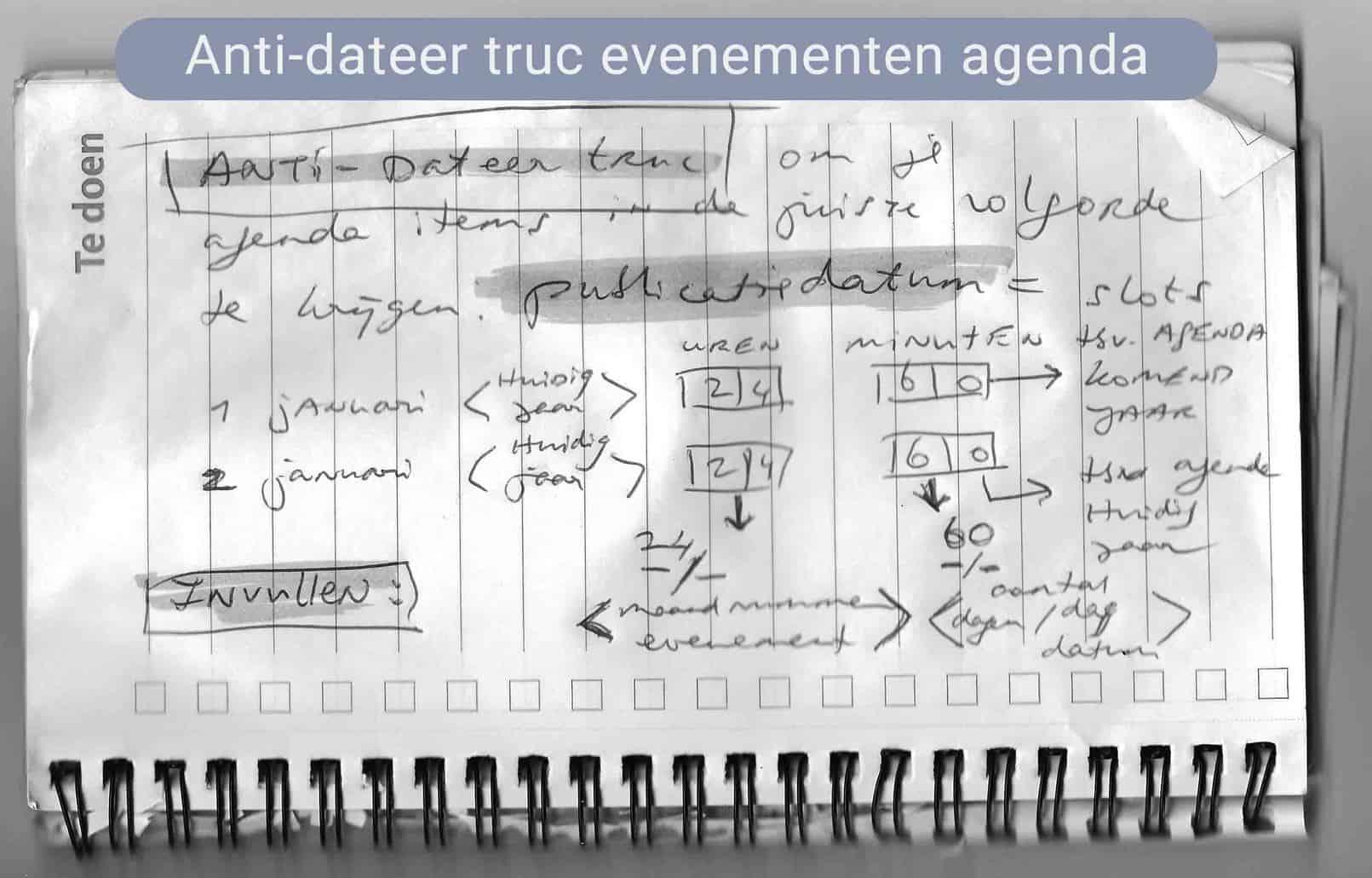 WordPress volgorde van agenda evenementen aanpassen via publicatiedatum