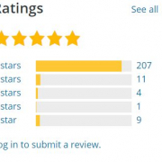 ratings vaste widget bij scrollen wordpress Q2W3 Fixed Widget for WordPress