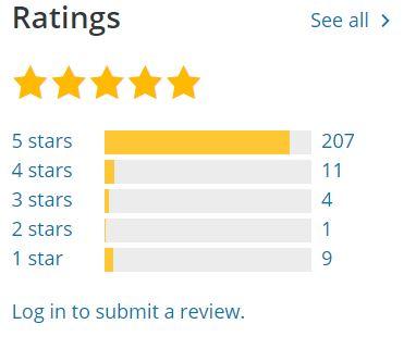 ratings vaste widget bij scrollen wordpress Q2W3 Fixed Widget for WordPress