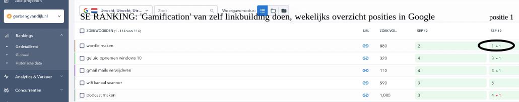 SE Ranking linkbuilding zelf doen sofware tool