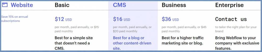 Kosten Webflow pricing prijzen overzicht per maand
